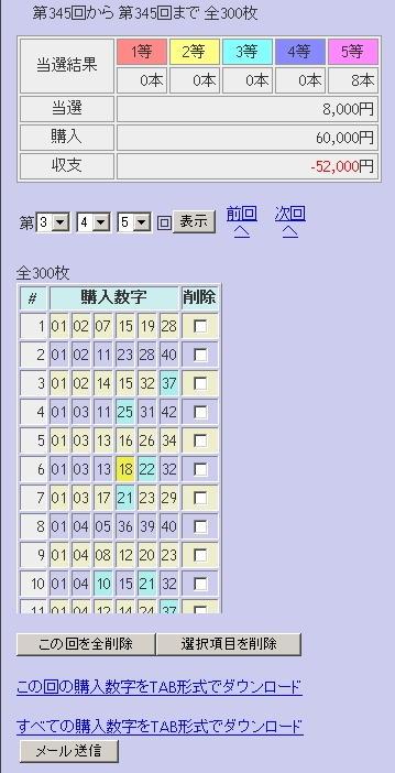 第345回(2007年05月31日)ロト6(LOTO6)抽選結果/LOTOSKYによる当選照合画像