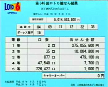 第346回(2007年06月07日)ロト6(LOTO6)抽選結果・出目/(C)宝くじドリームステーション