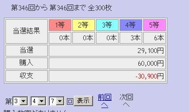 第346回(2007年06月07日)ロト6(LOTO6)抽選結果/LOTOSKYによる当選照合画像