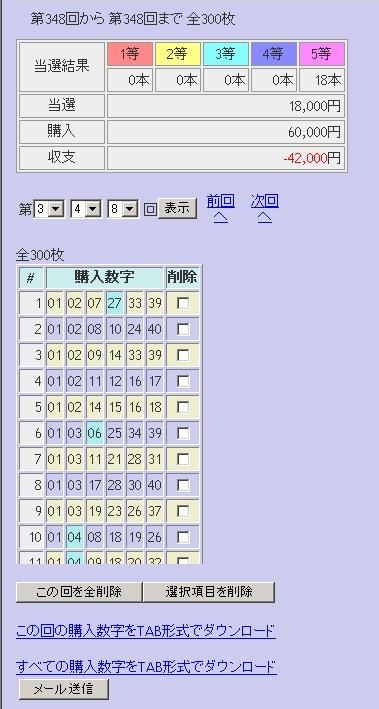 第348回(2007年06月21日)ロト6(LOTO6)抽選結果/LOTOSKYによる当選照合画像