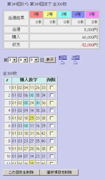 第349回(2007年06月28日)ロト6(LOTO6)抽選結果/LOTOSKYによる当選照合画像