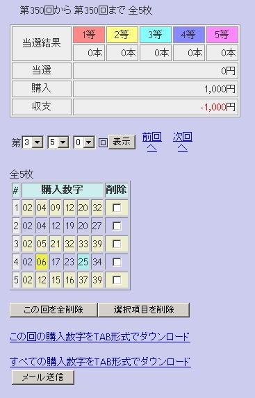 第350回(2007年07月05日)ロト6(LOTO6)抽選結果/LOTOSKYによる当選照合画像