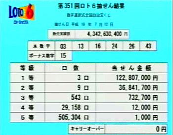 第351回(2007年07月012日)ロト6(LOTO6)抽選結果・出目/(C)宝くじドリームステーション