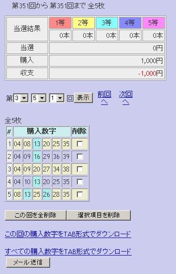 第351回(2007年07月012日)ロト6(LOTO6)抽選結果/LOTOSKYによる当選照合画像