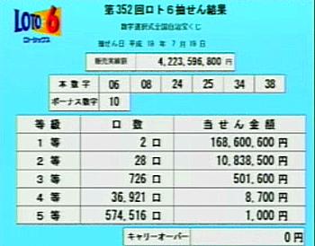 第352回(2007年07月019日)ロト6(LOTO6)抽選結果・出目/(C)宝くじドリームステーション