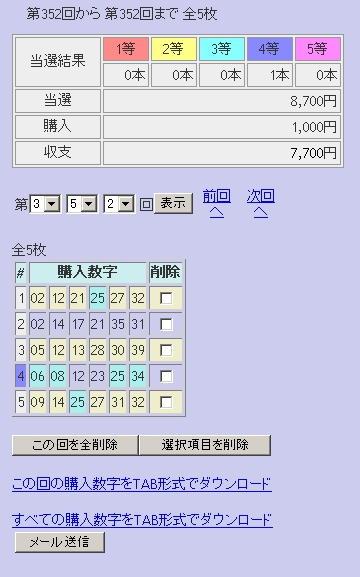 第352回(2007年07月019日)ロト6(LOTO6)抽選結果/LOTOSKYによる当選照合画像