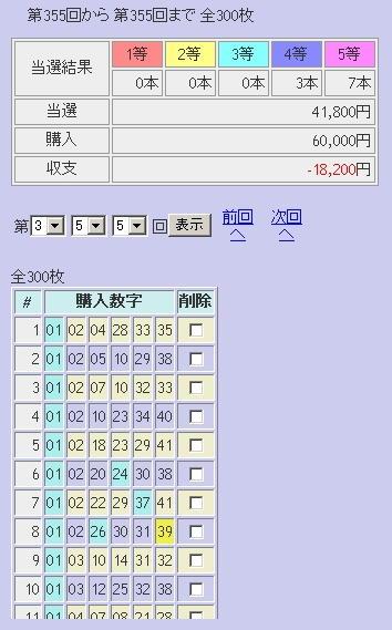 第355回(2007年08月09日)ロト6(LOTO6)抽選結果/LOTOSKYによる当選照合画像