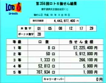 第356回(2007年08月16日)ロト6(LOTO6)抽選結果・出目/(C)宝くじドリームステーション