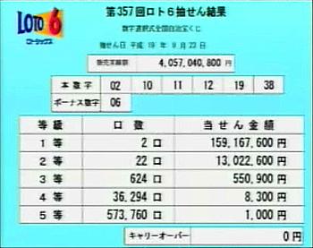 第357回(2007年08月23日)ロト6(LOTO6)抽選結果・出目/(C)宝くじドリームステーション
