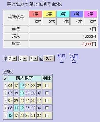 第357回(2007年08月23日)ロト6(LOTO6)抽選結果/LOTOSKYによる当選照合画像