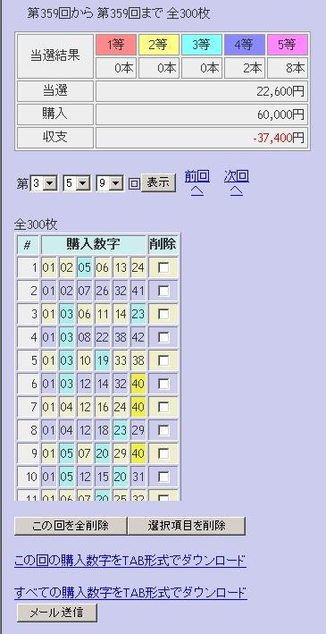 第359回(2007年09月06日)ロト6(LOTO6)抽選結果/LOTOSKYによる当選照合画像