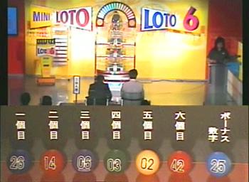 第360回(2007年09月13日)ロト6(LOTO6)抽選結果・出目/(C)宝くじドリームステーション
