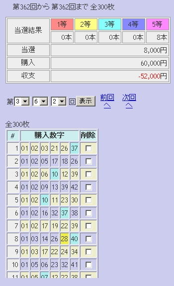 第362回(2007年09月27日)ロト6(LOTO6)抽選結果/LOTOSKYによる当選照合画像