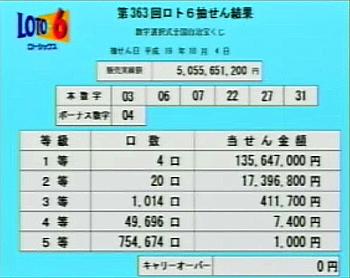 第363回(2007年10月04日)ロト6(LOTO6)抽選結果・出目/(C)宝くじドリームステーション