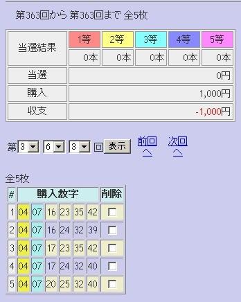 第363回(2007年10月04日)ロト6(LOTO6)抽選結果/LOTOSKYによる当選照合画像
