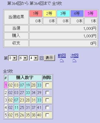 第364回(2007年10月11日)ロト6(LOTO6)抽選結果/LOTOSKYによる当選照合画像