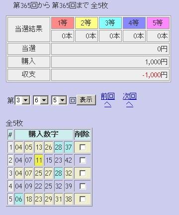 第365回(2007年10月18日)ロト6(LOTO6)抽選結果/LOTOSKYによる当選照合画像