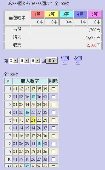 第366回(2007年10月25日)ロト6(LOTO6)抽選結果/LOTOSKYによる当選照合画像