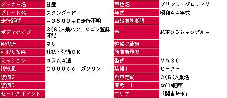 日産・プリンス/グロリアVA30(ベンチシート6人乗)1,480,000@朝日自動車/