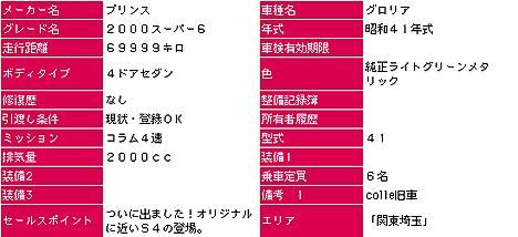 プリンス・グロリアS4/2000スーパー61,980,000円@朝日自動車/