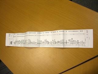 20071006壮行会のレシート.JPG