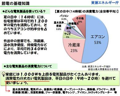 資源エネルギー庁節電資料.jpg