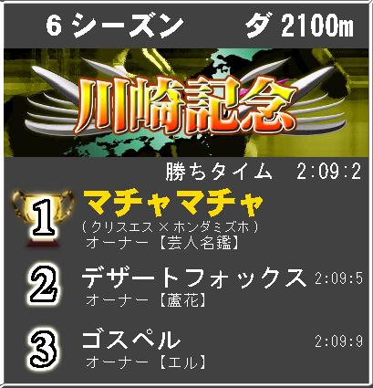 川崎記念6