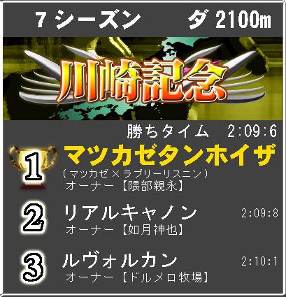 川崎記念7