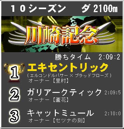 川崎記念10