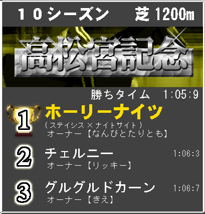 高松宮記念10