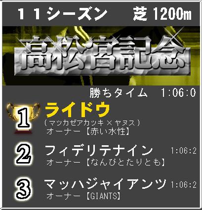 高松宮記念11