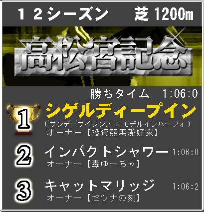 高松宮記念12