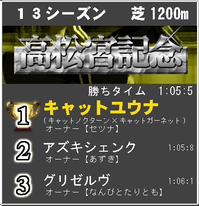 高松宮記念13