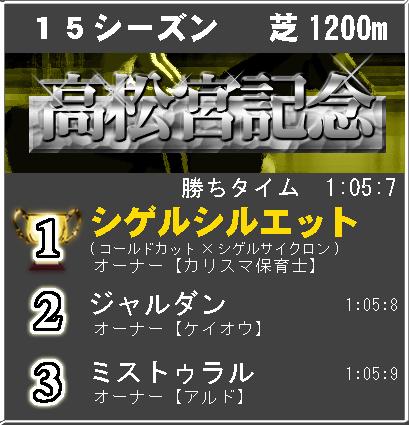 高松宮記念15