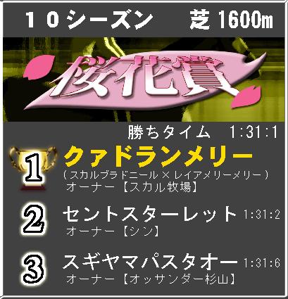 桜花賞10