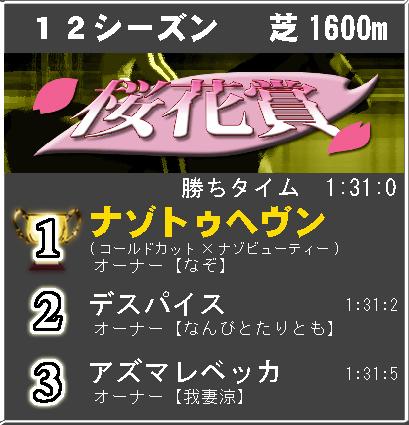 桜花賞12