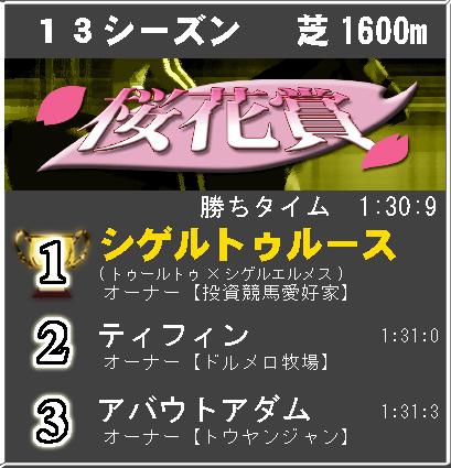 桜花賞13