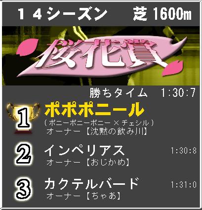 桜花賞14