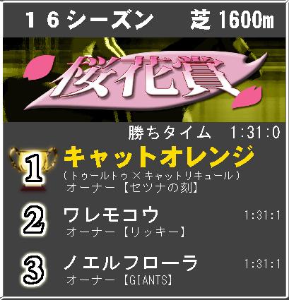 桜花賞16