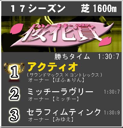 桜花賞17