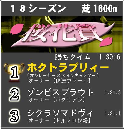 桜花賞18