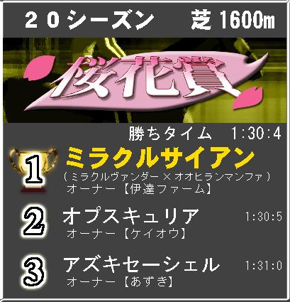 桜花賞20