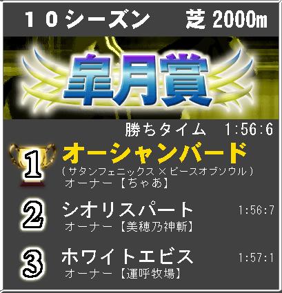 皐月賞10
