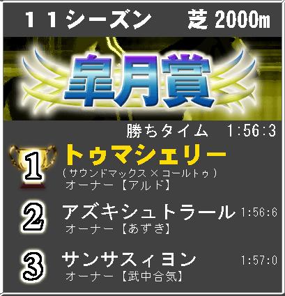 皐月賞11