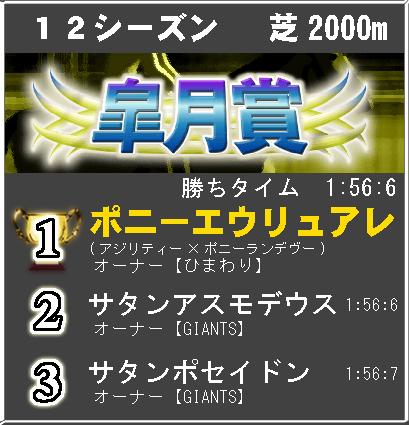皐月賞12