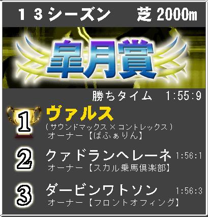 皐月賞13