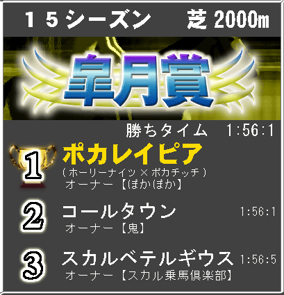 皐月賞15