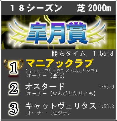 皐月賞18