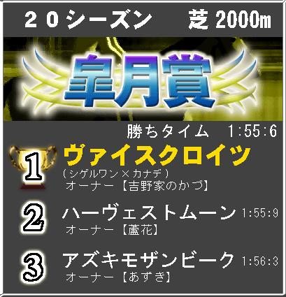 皐月賞20