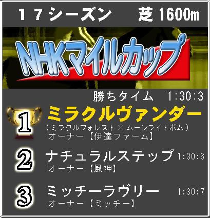 NHK17